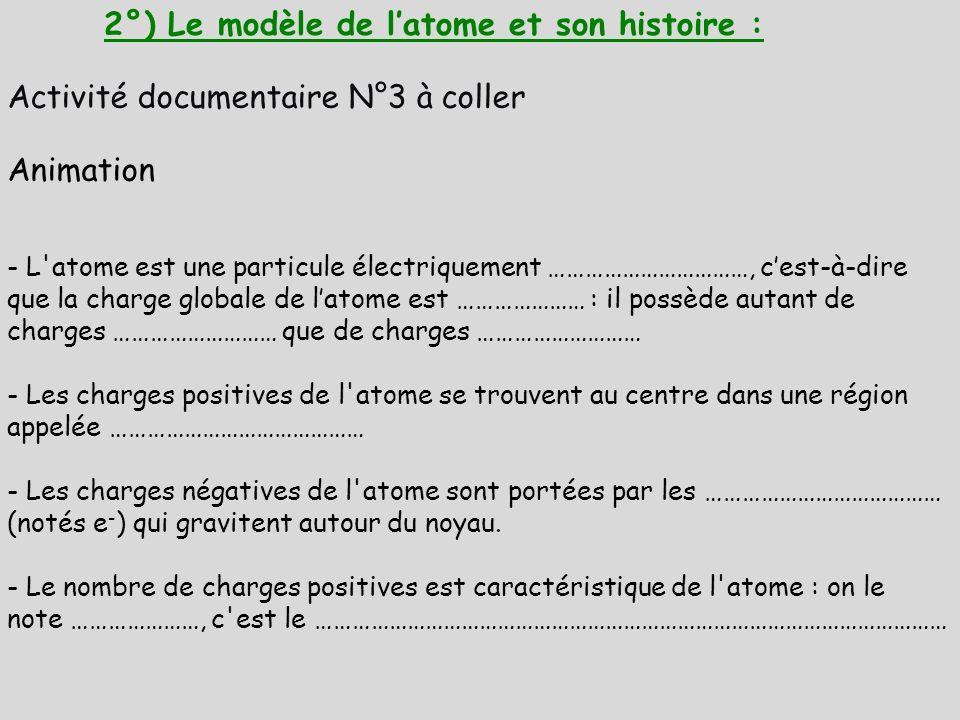 Activité documentaire N°3 à coller 2°) Le modèle de latome et son histoire : Animation - L'atome est une particule électriquement ……………………………, cest-à-