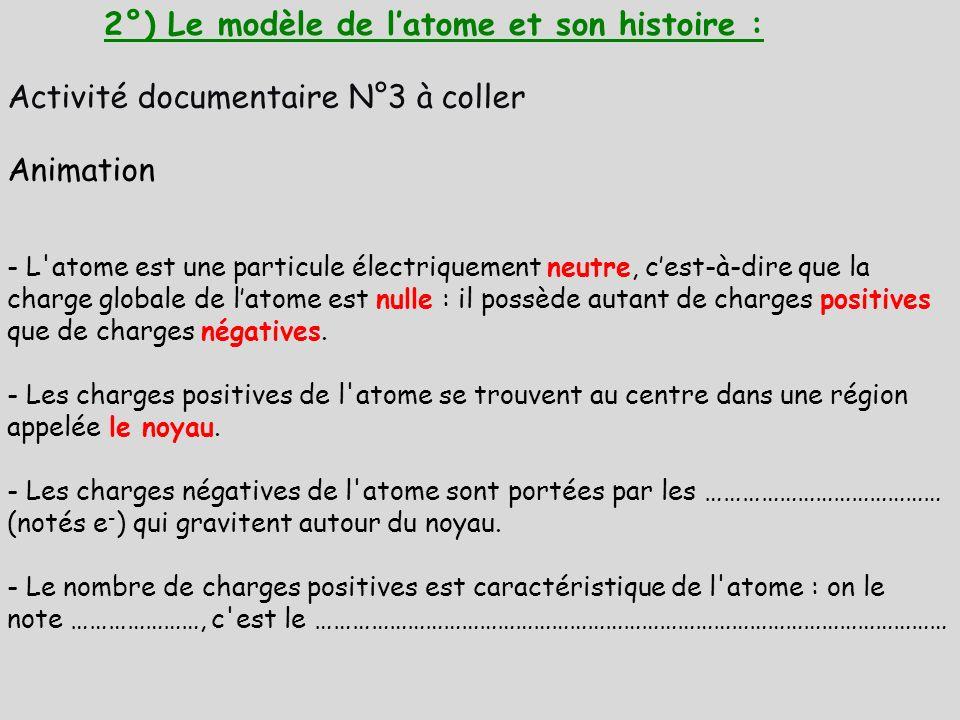 Activité documentaire N°3 à coller 2°) Le modèle de latome et son histoire : Animation - L'atome est une particule électriquement neutre, cest-à-dire