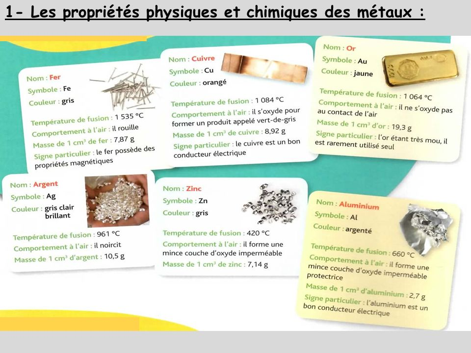 1- Les propriétés physiques et chimiques des métaux :