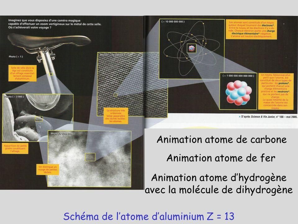 Animation atome de carbone Animation atome de fer Animation atome dhydrogène avec la molécule de dihydrogène