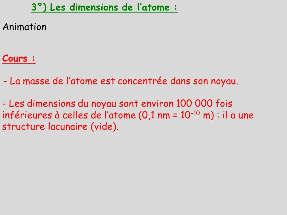 3°) Les dimensions de latome : Animation Cours : - La masse de latome est concentrée dans son noyau. - Les dimensions du noyau sont environ 100 000 fo