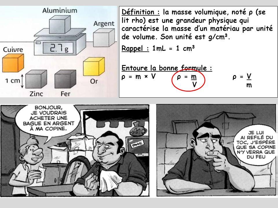Définition : la masse volumique, noté ρ (se lit rho) est une grandeur physique qui caractérise la masse dun matériau par unité de volume. Son unité es