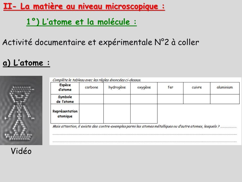 Activité documentaire et expérimentale N°2 à coller II- La matière au niveau microscopique : 1°) Latome et la molécule : a) Latome : Vidéo