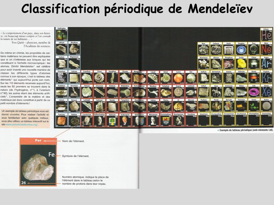 Classification périodique de Mendeleïev
