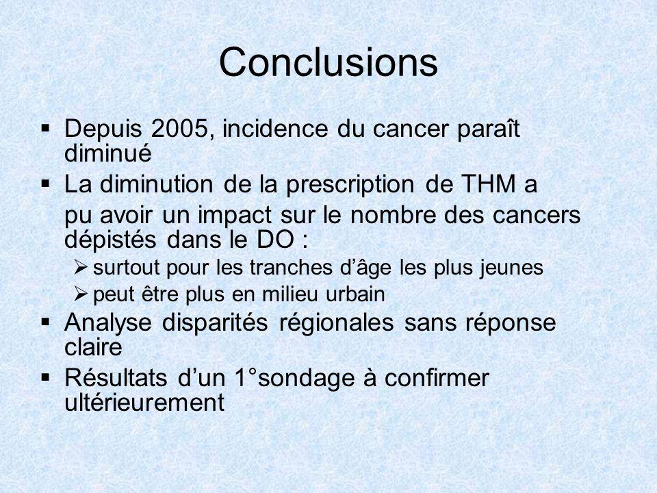 Conclusions Depuis 2005, incidence du cancer paraît diminué La diminution de la prescription de THM a pu avoir un impact sur le nombre des cancers dép