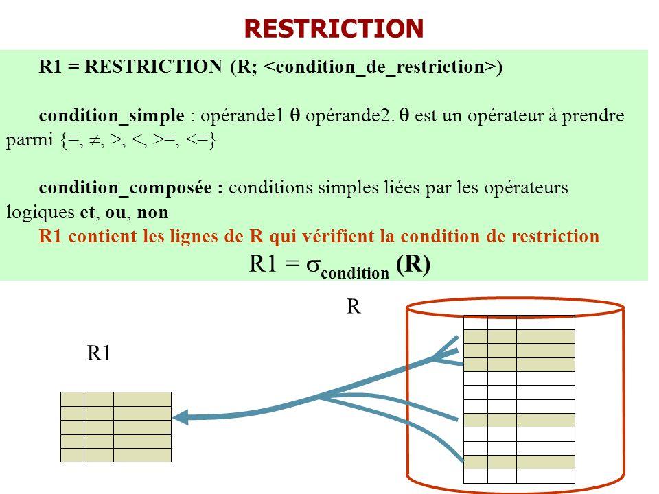 RESTRICTION R1 R R1 = RESTRICTION (R; ) condition_simple : opérande1 opérande2. est un opérateur à prendre parmi {=,, >, =, <=} condition_composée : c