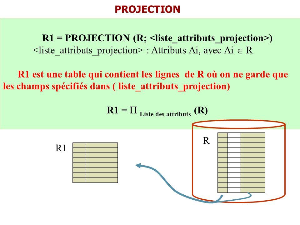 R1 = PROJECTION (R; ) : Attributs Ai, avec Ai R R1 est une table qui contient les lignes de R où on ne garde que les champs spécifiés dans ( liste_att
