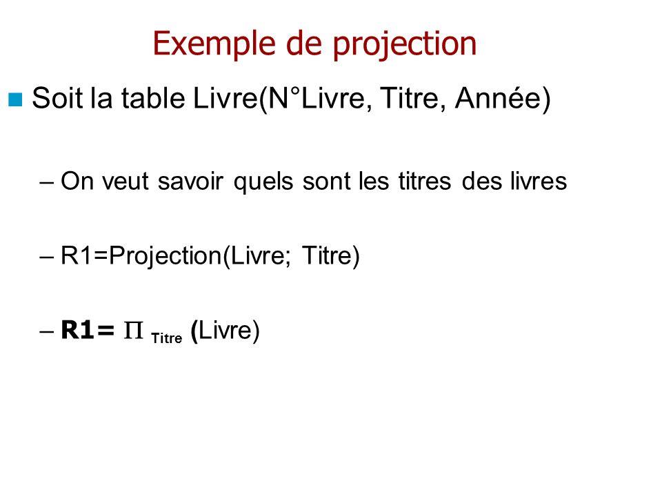 Exemple de projection Soit la table Livre(N°Livre, Titre, Année) –On veut savoir quels sont les titres des livres –R1=Projection(Livre; Titre) – R1= T