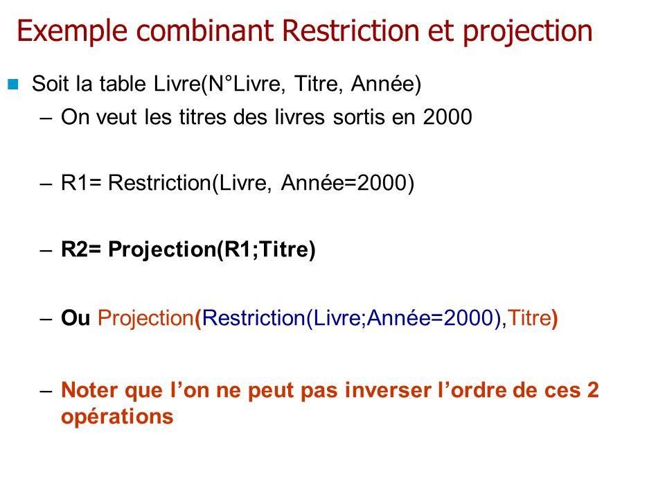 Exemple combinant Restriction et projection Soit la table Livre(N°Livre, Titre, Année) –On veut les titres des livres sortis en 2000 –R1= Restriction(