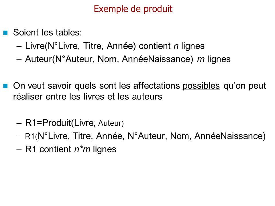 Exemple de produit Soient les tables: –Livre(N°Livre, Titre, Année) contient n lignes –Auteur(N°Auteur, Nom, AnnéeNaissance) m lignes On veut savoir q