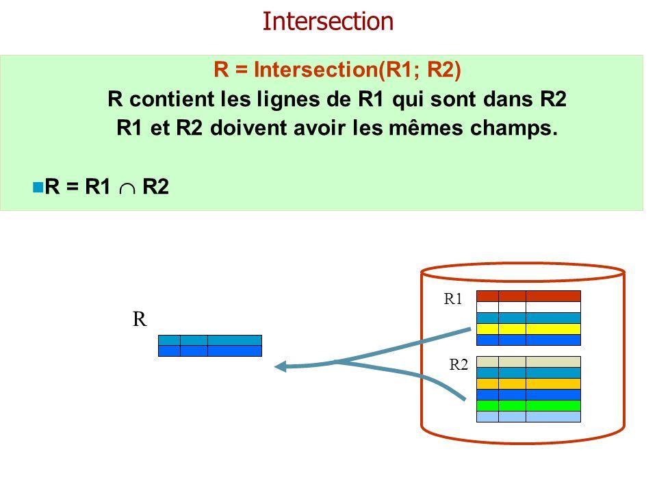 Intersection R = Intersection(R1; R2) R contient les lignes de R1 qui sont dans R2 R1 et R2 doivent avoir les mêmes champs. R = R1 R2 R1 R2 R
