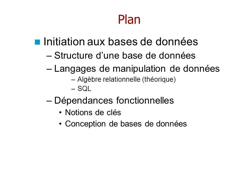Plan Initiation aux bases de données –Structure dune base de données –Langages de manipulation de données –Algèbre relationnelle (théorique) –SQL –Dép