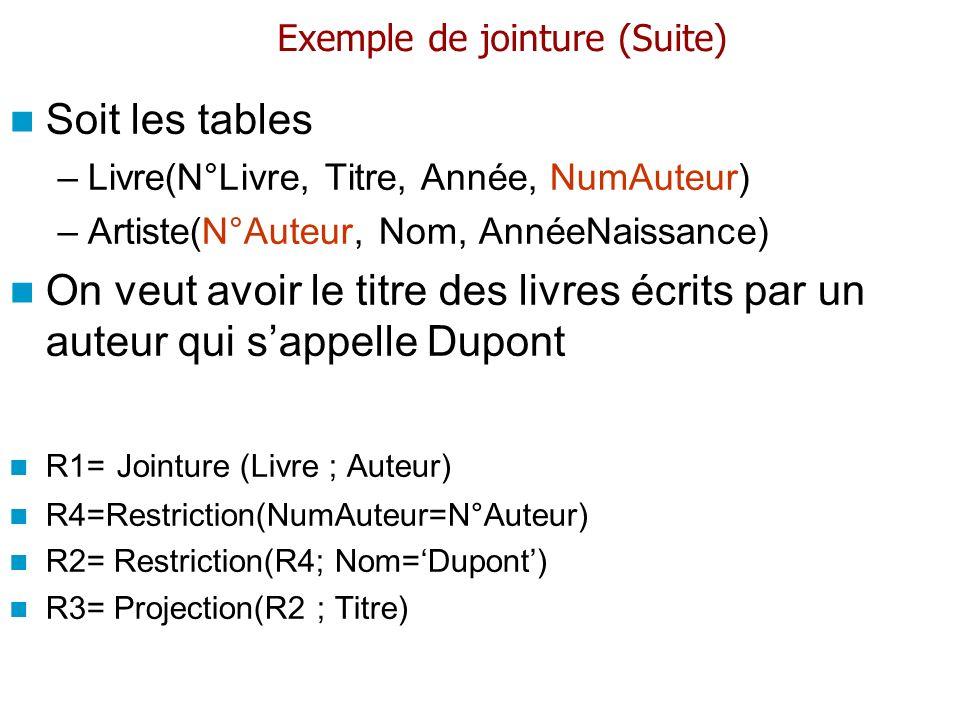 Exemple de jointure (Suite) Soit les tables –Livre(N°Livre, Titre, Année, NumAuteur) –Artiste(N°Auteur, Nom, AnnéeNaissance) On veut avoir le titre de