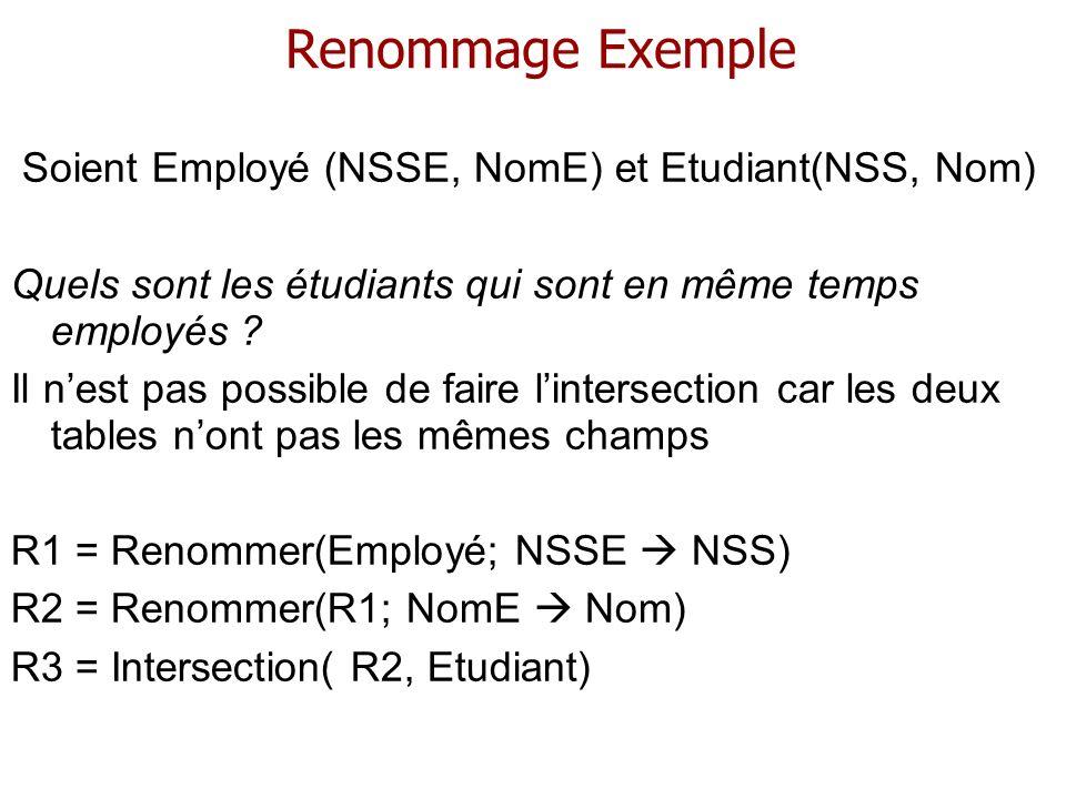 Renommage Exemple Soient Employé (NSSE, NomE) et Etudiant(NSS, Nom) Quels sont les étudiants qui sont en même temps employés ? Il nest pas possible de