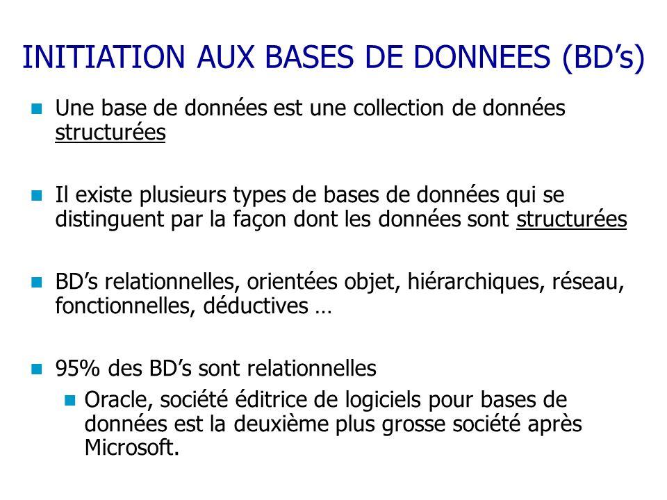 INITIATION AUX BASES DE DONNEES (BDs) Une base de données est une collection de données structurées Il existe plusieurs types de bases de données qui
