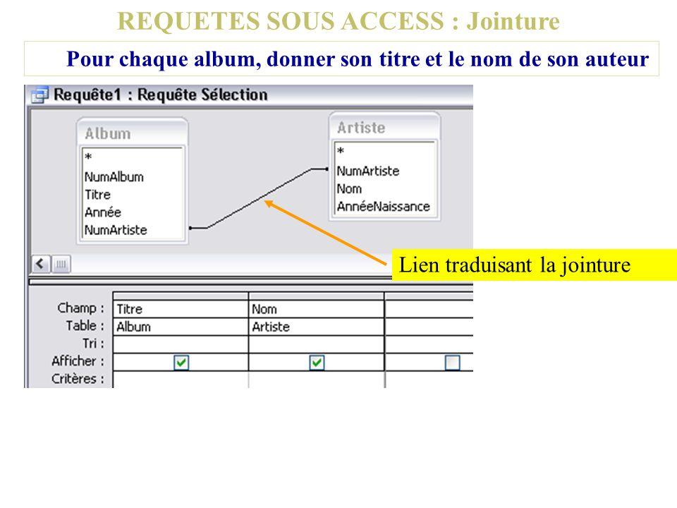 REQUETES SOUS ACCESS : Jointure Pour chaque album, donner son titre et le nom de son auteur Lien traduisant la jointure