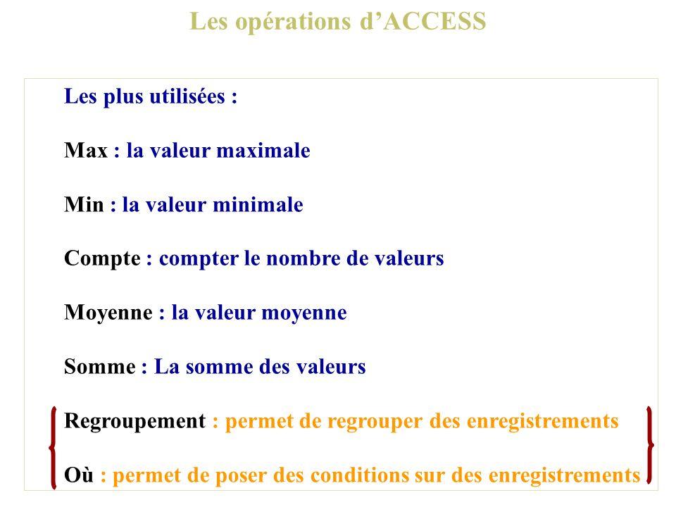 Les opérations dACCESS Les plus utilisées : Max : la valeur maximale Min : la valeur minimale Compte : compter le nombre de valeurs Moyenne : la valeu