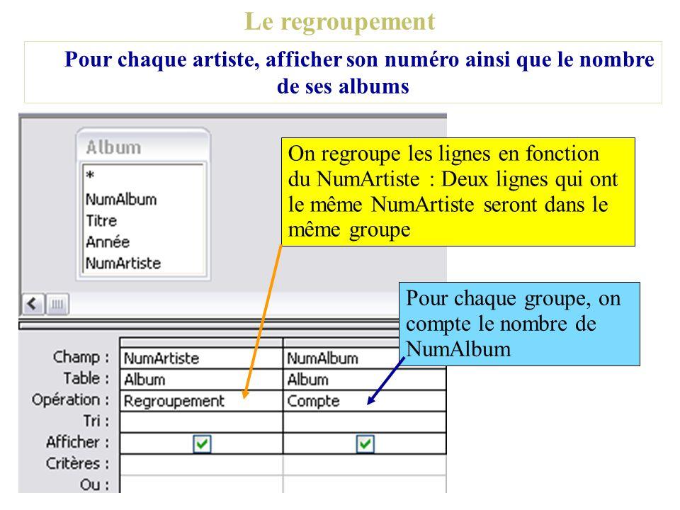 Le regroupement Pour chaque artiste, afficher son numéro ainsi que le nombre de ses albums On regroupe les lignes en fonction du NumArtiste : Deux lig