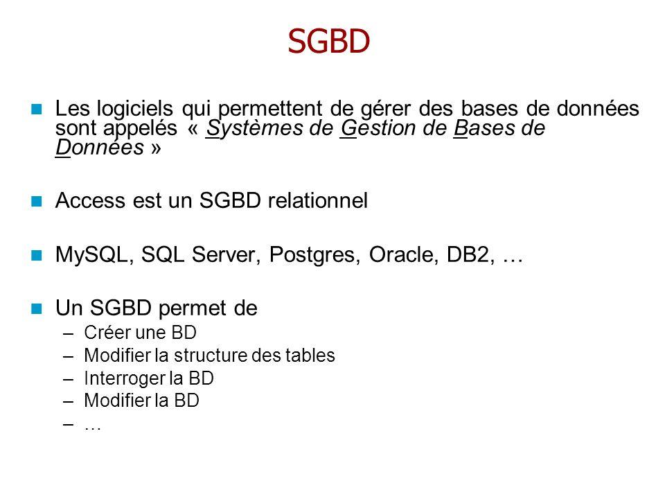 SGBD Les logiciels qui permettent de gérer des bases de données sont appelés « Systèmes de Gestion de Bases de Données » Access est un SGBD relationne