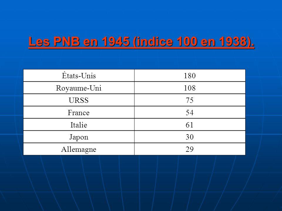 Les PNB en 1945 (indice 100 en 1938). États-Unis180 Royaume-Uni108 URSS75 France54 Italie61 Japon30 Allemagne29
