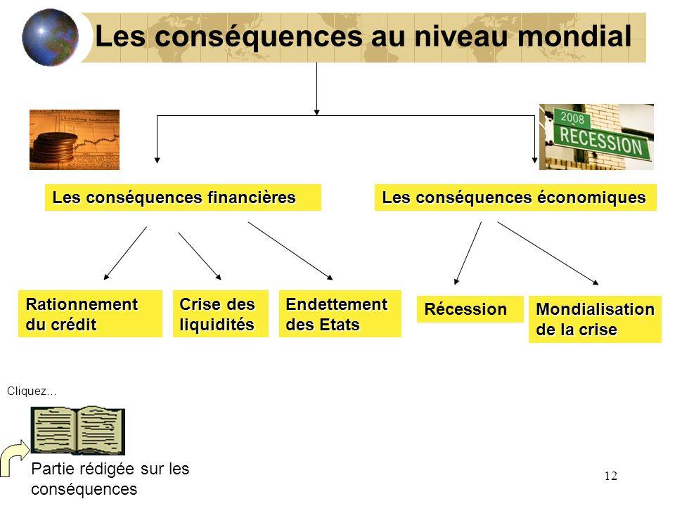 12 Les conséquences au niveau mondial Les conséquences financières Les conséquences économiques Rationnement du crédit Crise des liquidités Endettemen
