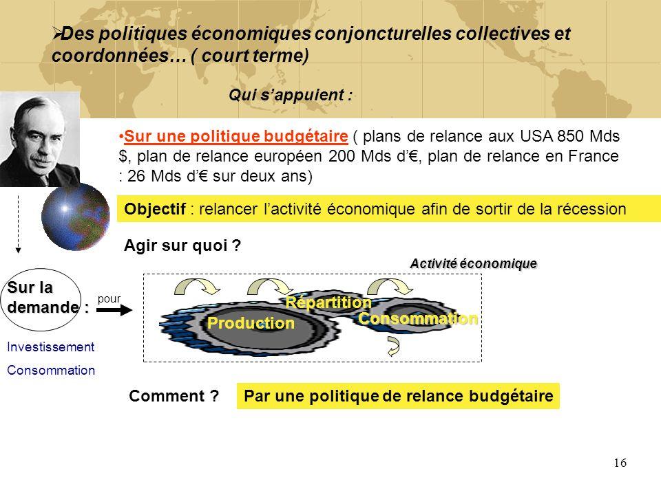 16 Des politiques économiques conjoncturelles collectives et coordonnées… ( court terme) Qui sappuient : Sur une politique budgétaire ( plans de relan