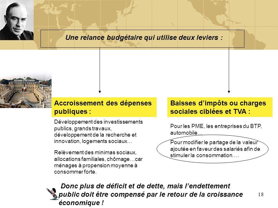 18 Une relance budgétaire qui utilise deux leviers : Accroissement des dépenses publiques : Développement des investissements publics, grands travaux,