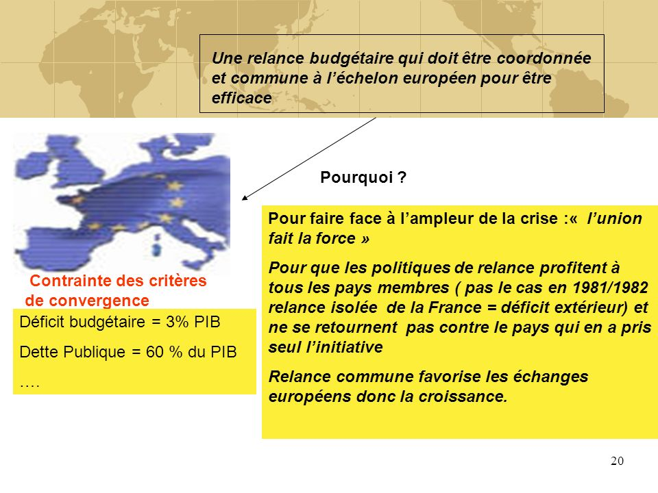 20 Une relance budgétaire qui doit être coordonnée et commune à léchelon européen pour être efficace Contrainte des critères de convergence Déficit bu