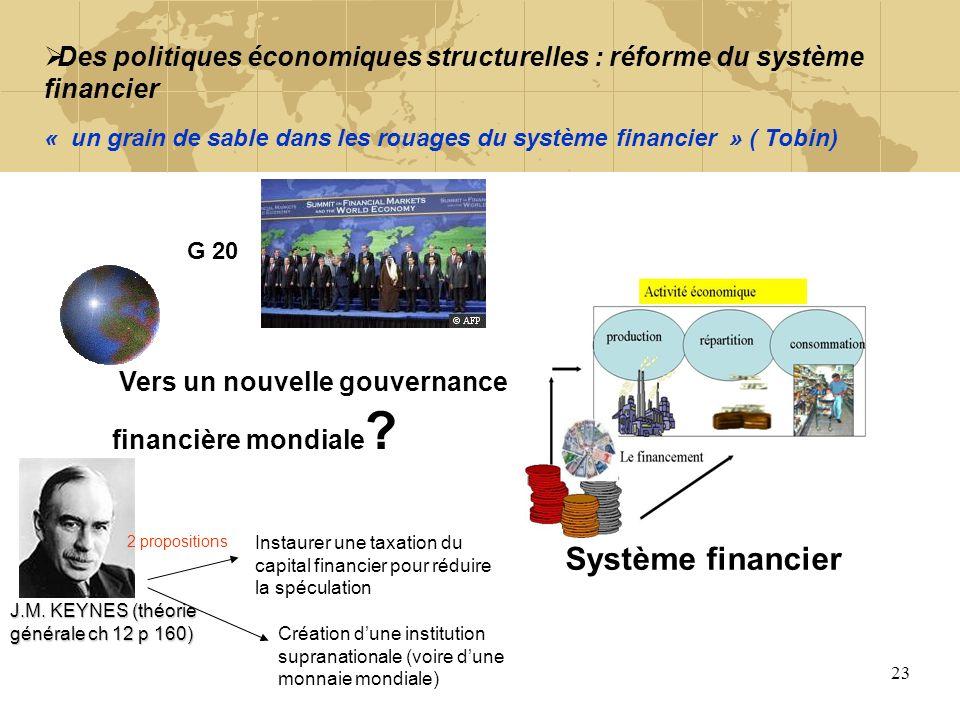 23 Des politiques économiques structurelles : réforme du système financier Système financier Vers un nouvelle gouvernance financière mondiale ? G 20 J