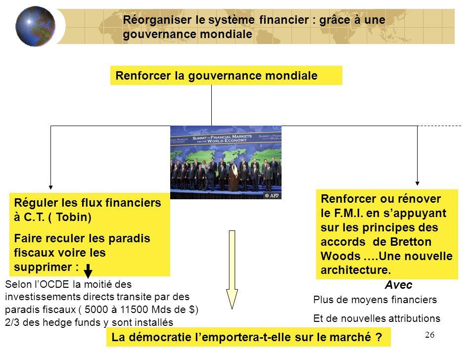 26 Réorganiser le système financier : grâce à une gouvernance mondiale Renforcer la gouvernance mondiale Réguler les flux financiers à C.T. ( Tobin) F