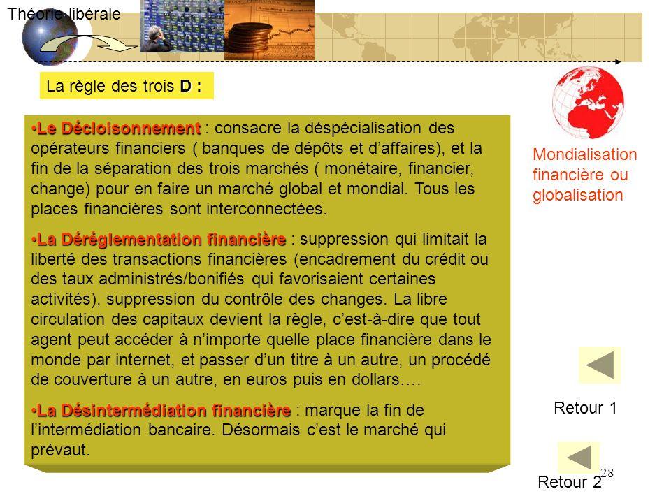 28 Mondialisation financière ou globalisation D : La règle des trois D : Le Décloisonnement : consacre la déspécialisation des opérateurs financiers (