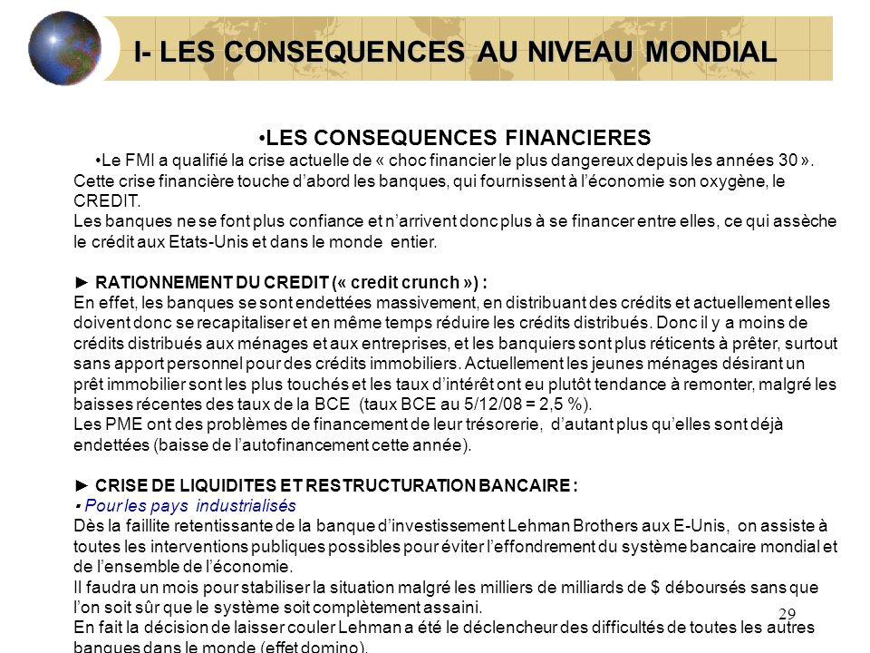 29 I- LES CONSEQUENCES AU NIVEAU MONDIAL LES CONSEQUENCES FINANCIERES Le FMI a qualifié la crise actuelle de « choc financier le plus dangereux depuis