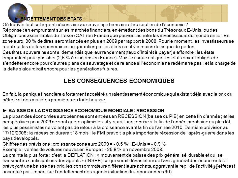 32 ENDETTEMENT DES ETATS Où trouver tout cet argent nécessaire au sauvetage bancaire et au soutien de léconomie ? Réponse : en empruntant sur les marc