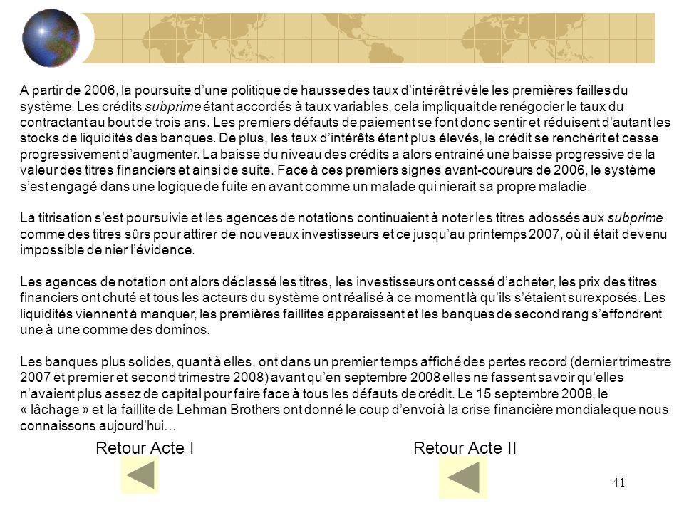 41 A partir de 2006, la poursuite dune politique de hausse des taux dintérêt révèle les premières failles du système. Les crédits subprime étant accor