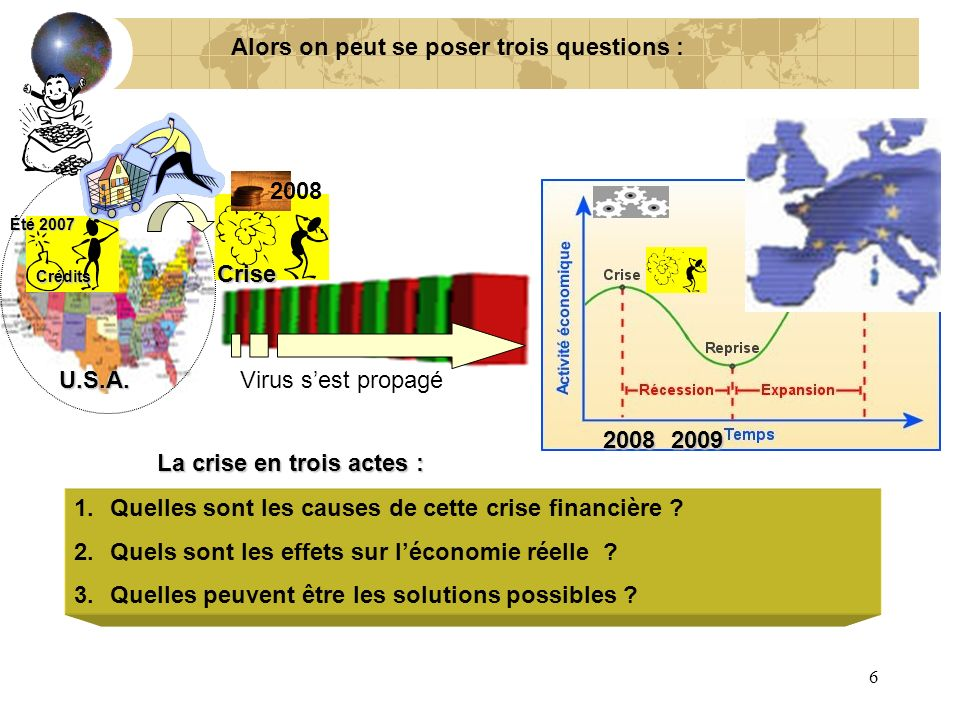 6 U.S.A. 20082009 Crédits Crise Alors on peut se poser trois questions : 1.Quelles sont les causes de cette crise financière ? 2.Quels sont les effets