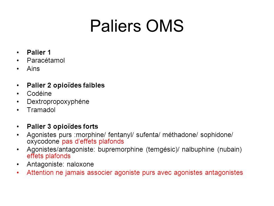 Paliers OMS Palier 1 Paracétamol Ains Palier 2 opioïdes faibles Codéine Dextropropoxyphéne Tramadol Palier 3 opioïdes forts Agonistes purs :morphine/