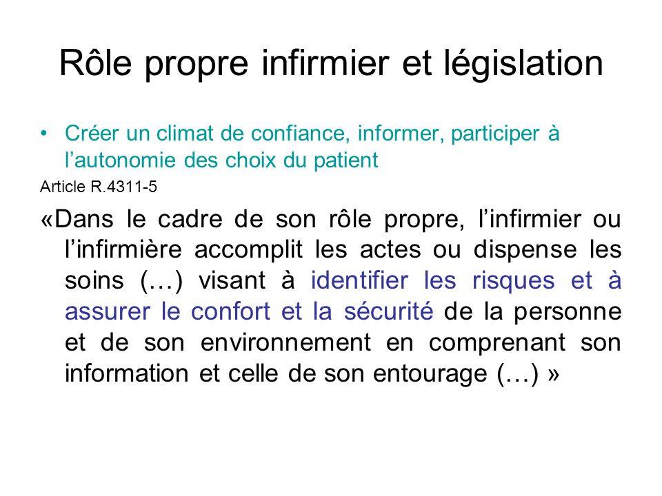 Rôle propre infirmier et législation Créer un climat de confiance, informer, participer à lautonomie des choix du patient Article R.4311-5 «Dans le ca