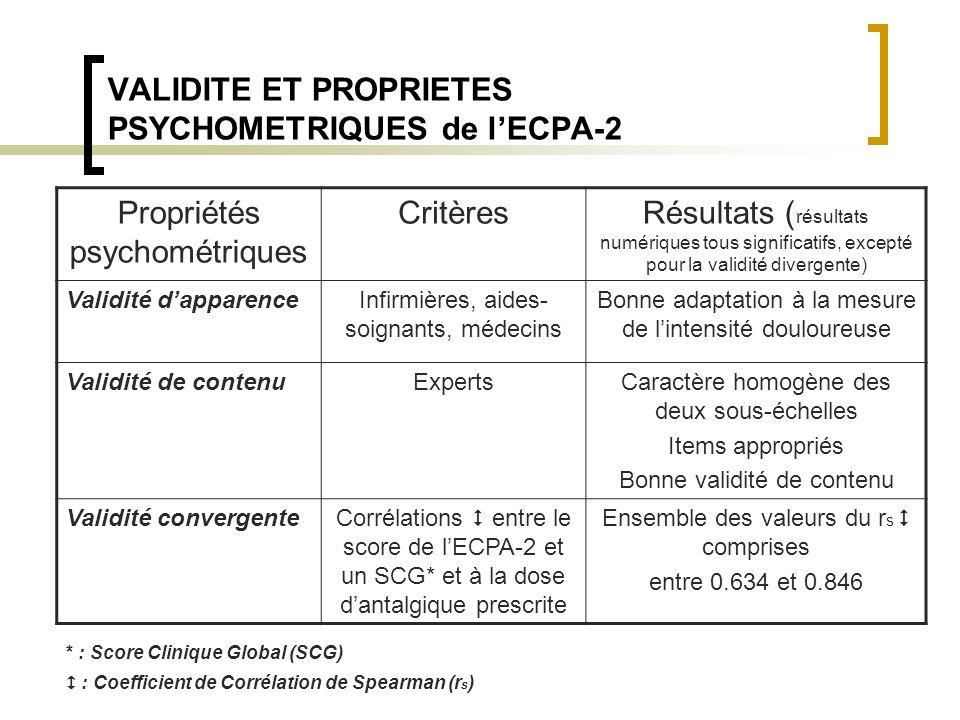 VALIDITE ET PROPRIETES PSYCHOMETRIQUES de lECPA-2 Propriétés psychométriques CritèresRésultats ( résultats numériques tous significatifs, excepté pour