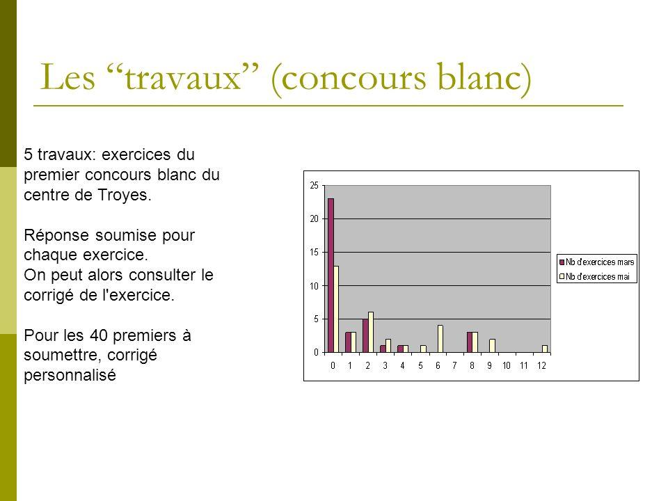 Les travaux (concours blanc) 5 travaux: exercices du premier concours blanc du centre de Troyes. Réponse soumise pour chaque exercice. On peut alors c