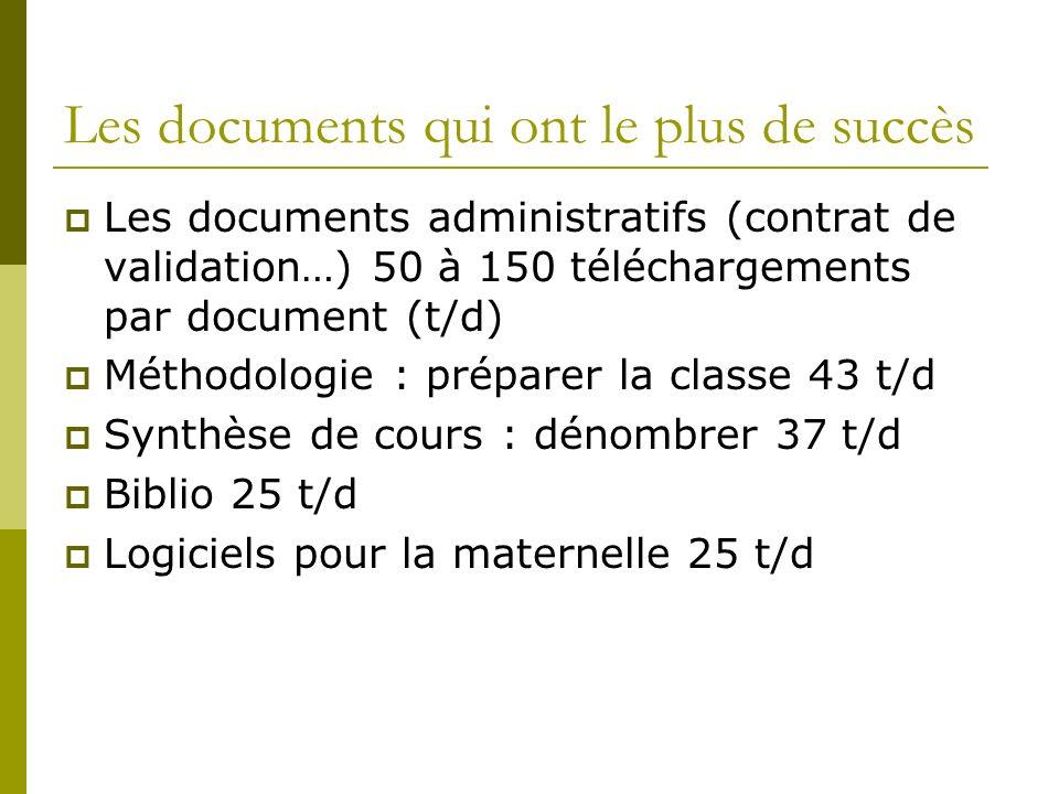 Les documents qui ont le plus de succès Les documents administratifs (contrat de validation…) 50 à 150 téléchargements par document (t/d) Méthodologie