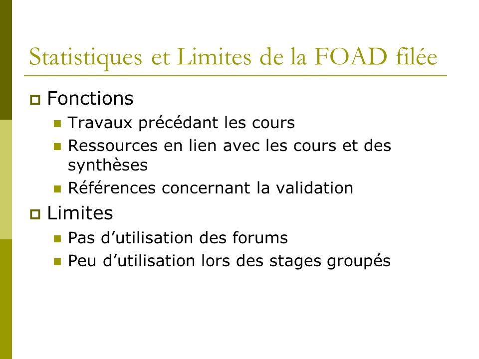 Statistiques et Limites de la FOAD filée Fonctions Travaux précédant les cours Ressources en lien avec les cours et des synthèses Références concernan