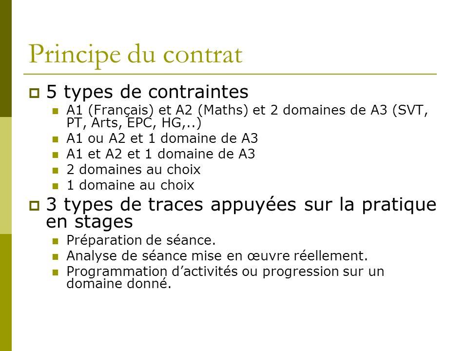 Principe du contrat 5 types de contraintes A1 (Français) et A2 (Maths) et 2 domaines de A3 (SVT, PT, Arts, EPC, HG,..) A1 ou A2 et 1 domaine de A3 A1