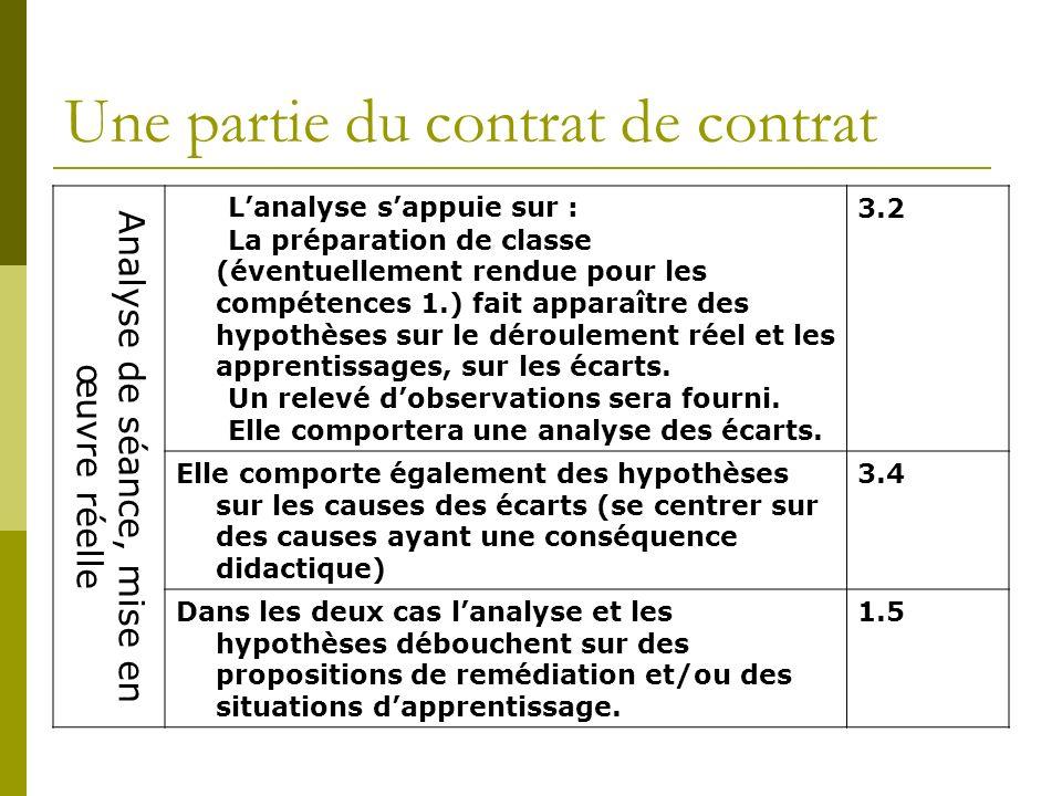 Une partie du contrat de contrat Analyse de séance, mise en œuvre réelle Lanalyse sappuie sur : La préparation de classe (éventuellement rendue pour l