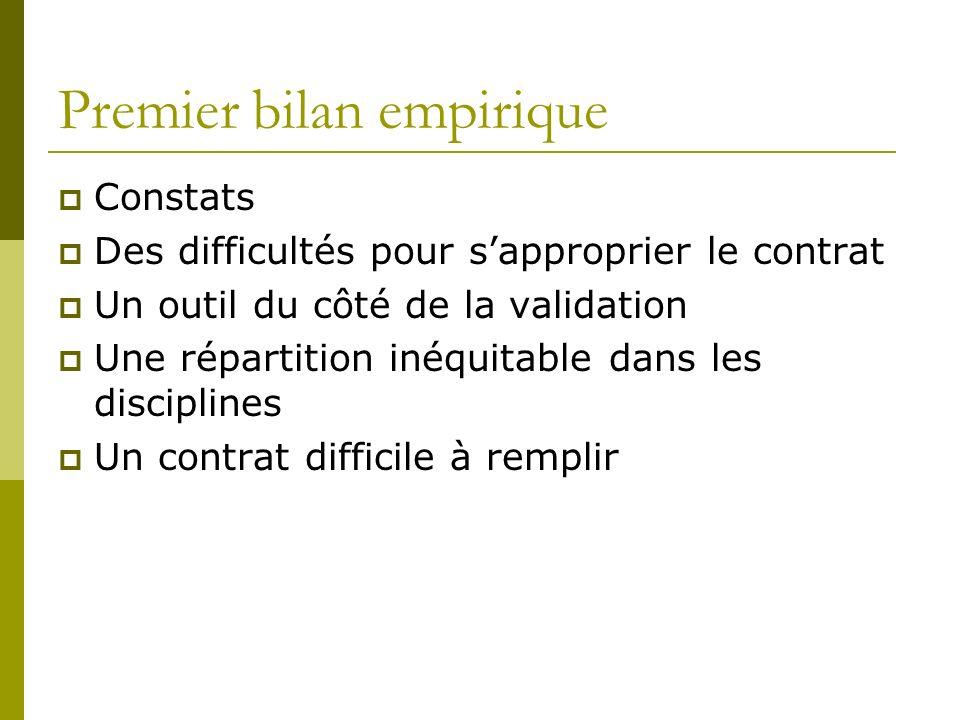 Premier bilan empirique Constats Des difficultés pour sapproprier le contrat Un outil du côté de la validation Une répartition inéquitable dans les di