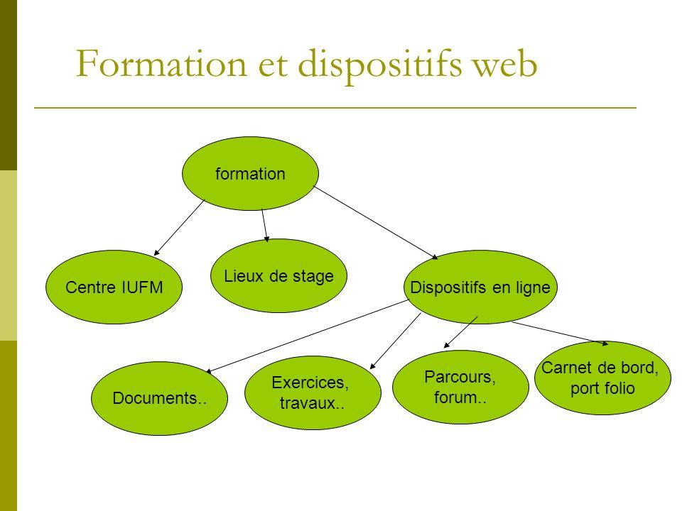 Formation et dispositifs web formation Centre IUFM Lieux de stage Dispositifs en ligne Exercices, travaux.. Parcours, forum.. Carnet de bord, port fol