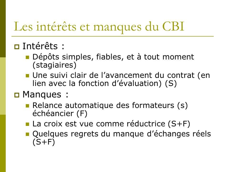 Les intérêts et manques du CBI Intérêts : Dépôts simples, fiables, et à tout moment (stagiaires) Une suivi clair de lavancement du contrat (en lien av