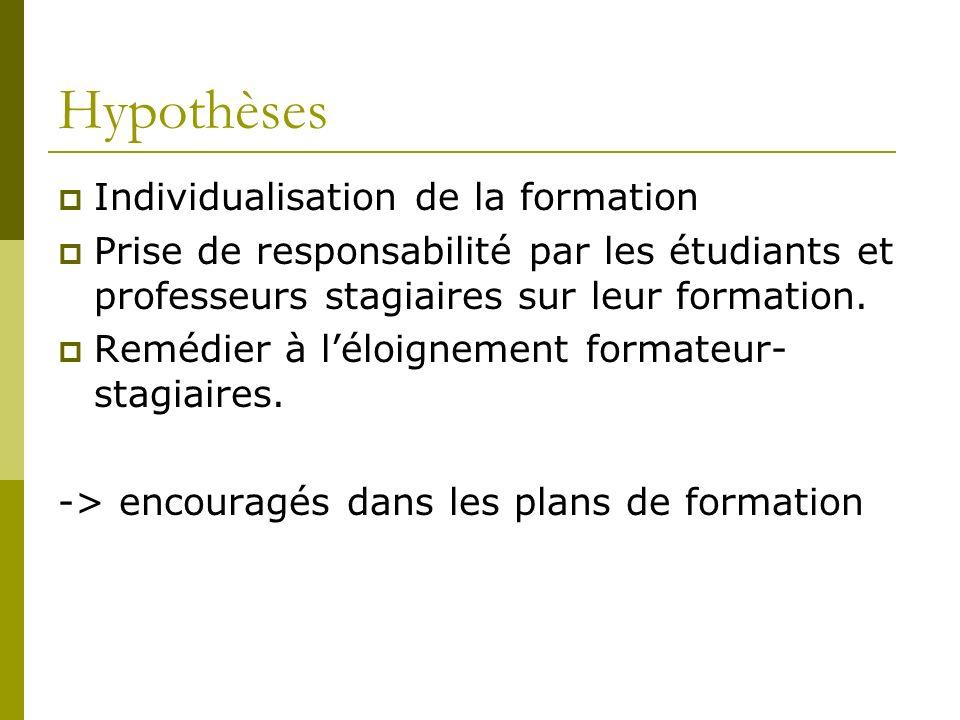 Hypothèses Individualisation de la formation Prise de responsabilité par les étudiants et professeurs stagiaires sur leur formation. Remédier à léloig