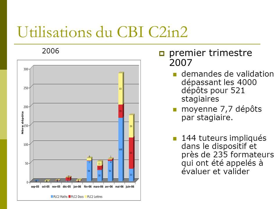 Utilisations du CBI C2in2 premier trimestre 2007 demandes de validation dépassant les 4000 dépôts pour 521 stagiaires moyenne 7,7 dépôts par stagiaire