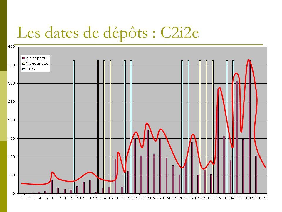 Les dates de dépôts : C2i2e