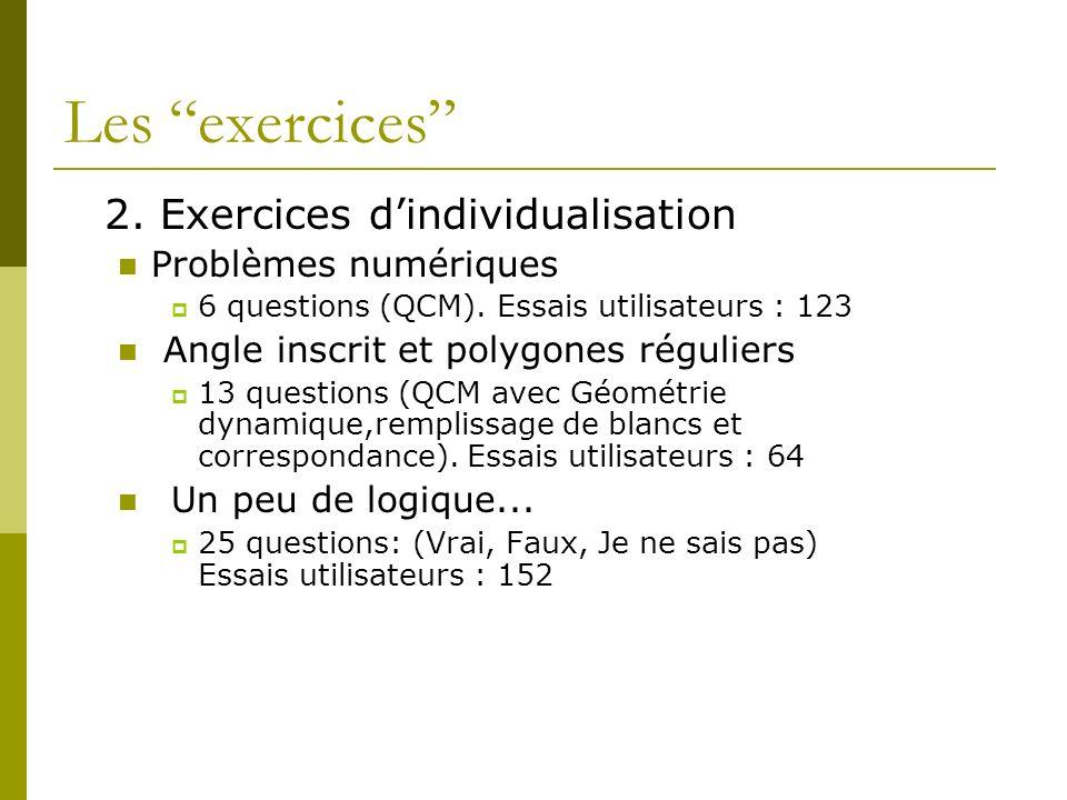 Les exercices 2. Exercices dindividualisation Problèmes numériques 6 questions (QCM). Essais utilisateurs : 123 Angle inscrit et polygones réguliers 1
